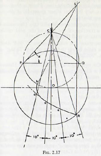 ball-tube-and-rod-mills-length