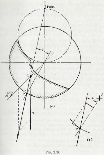 ball-tube-and-rod-mills-pole
