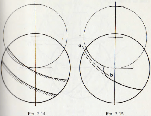 ball-tube-and-rod-mills-projection