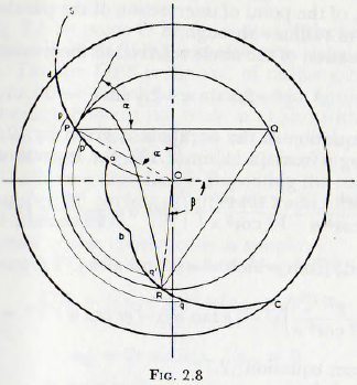 ball-tube-and-rod-mills-trajectory