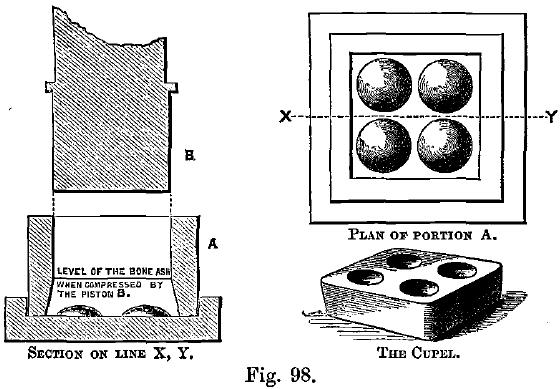cupellation