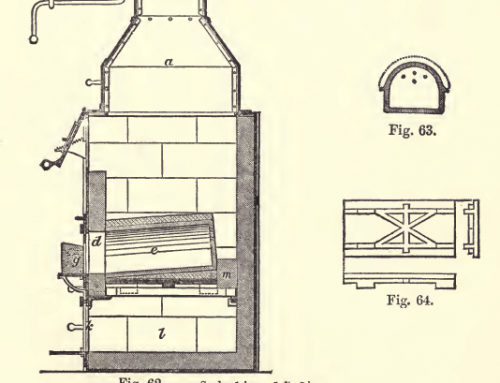 Cupellation Furnace