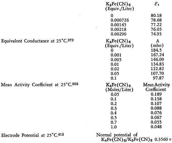 ferrocyanide-equivalent