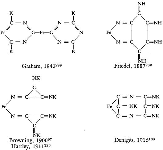 ferrocyanide-structure