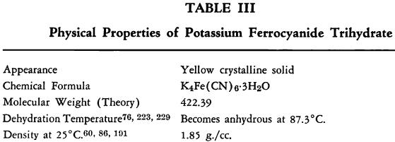 ferrocyanide-trihydrate
