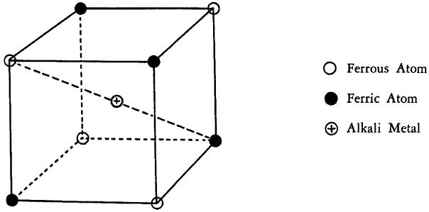 ferrocyanide-unit-cell