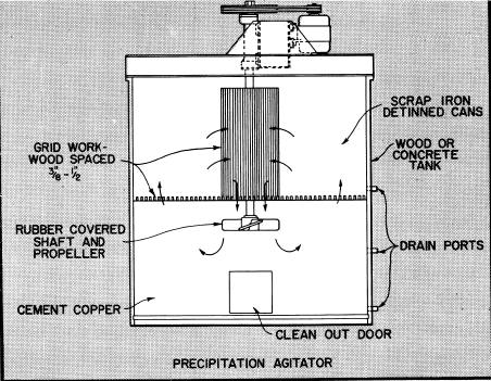 grinding-flotation-bottom-side