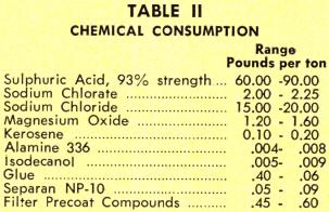 grinding-flotation-chemical-consumption