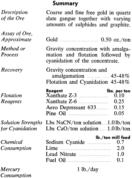 grinding-flotation-summary