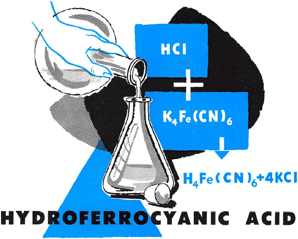 hydroferrocyanic-acid