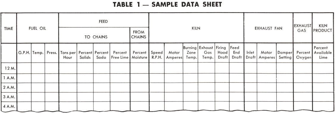 rotary-kiln-data-sheet