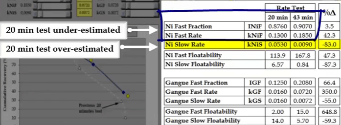 cumulative_grade_recovery_curve