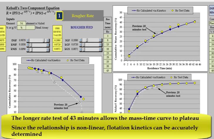 cumulative_grade_recovery_curve_in_mineral_processing
