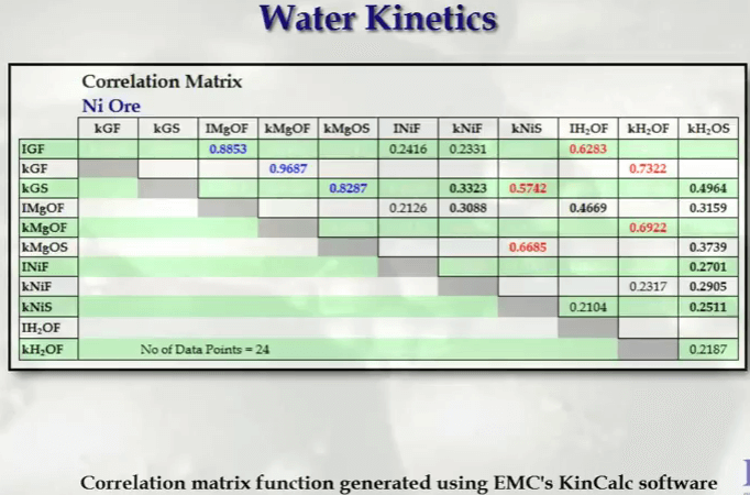 flotation_kinetics_test