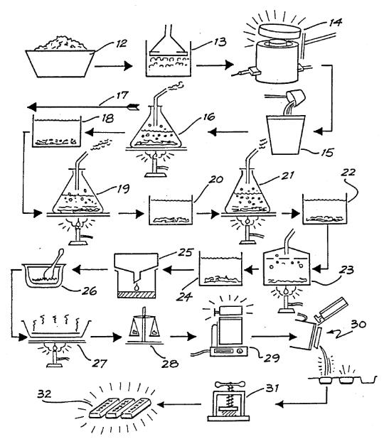 gold-inquartation-process