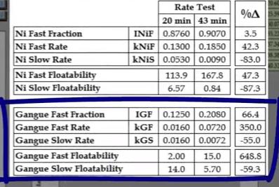 grade_recovery_curve_flotation