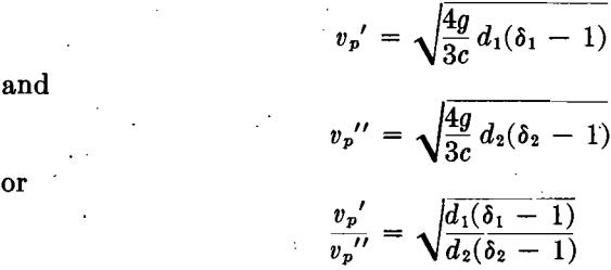 ascending currents gravity concentration