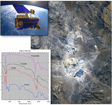 Mining Exploration Process
