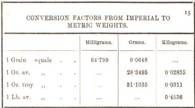 conversion factors for imperial to metric weights