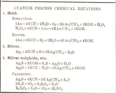 cyanide process chemical equations