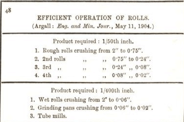 efficent operation of rolls