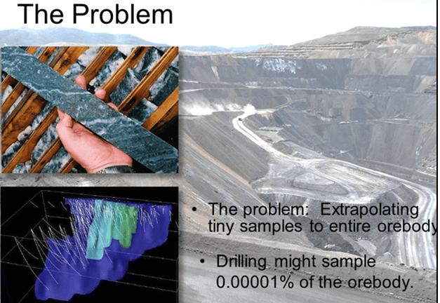 extrapolating-tiny-samples