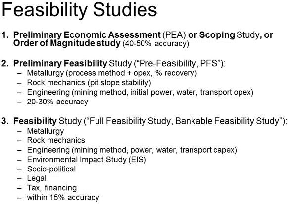 feasibility-studies