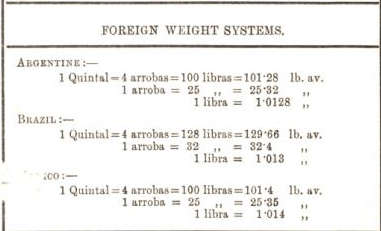 foreign weight systems