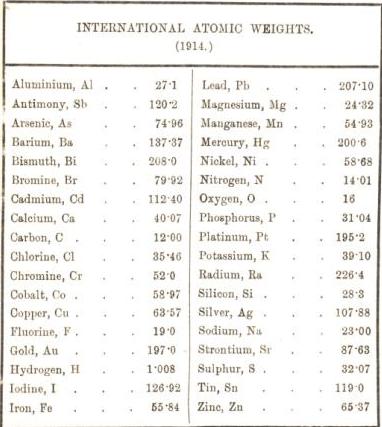 international atomic weights
