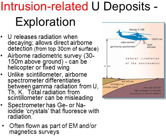 intrusion-related-deposits-exploration