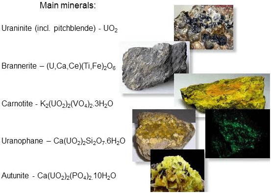 main-minerals