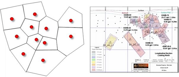polygonal-methods