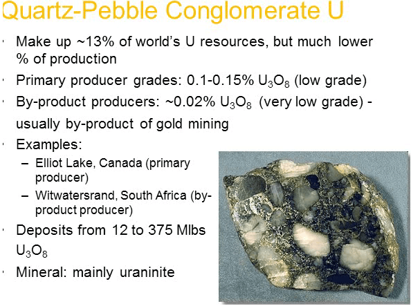 quartz-pebble-conglomerate-uranium