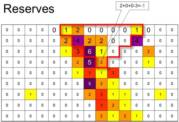 reserve-10