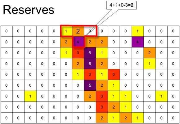 reserve-2