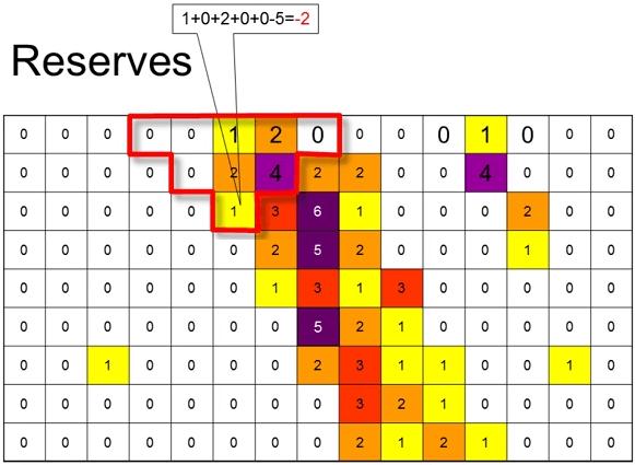 reserve-3