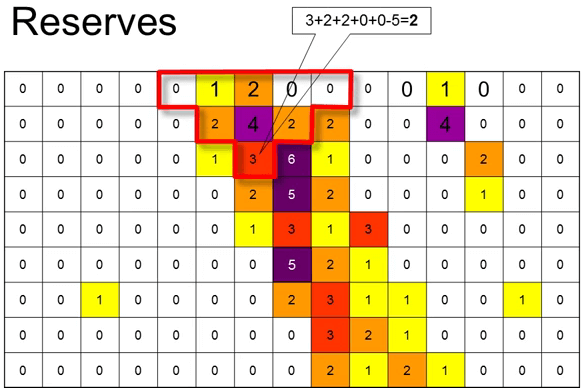 reserve-4
