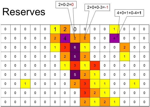 reserve-5