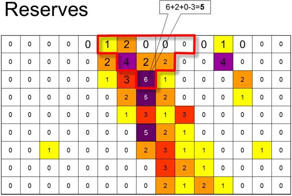 reserve-6