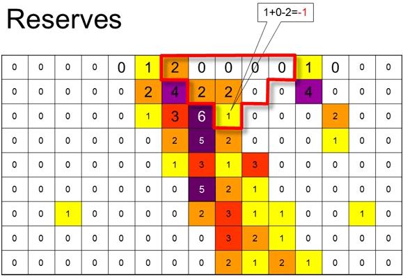 reserve-7