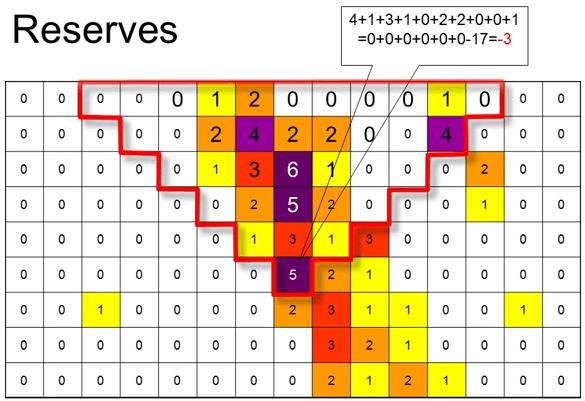 reserve-9