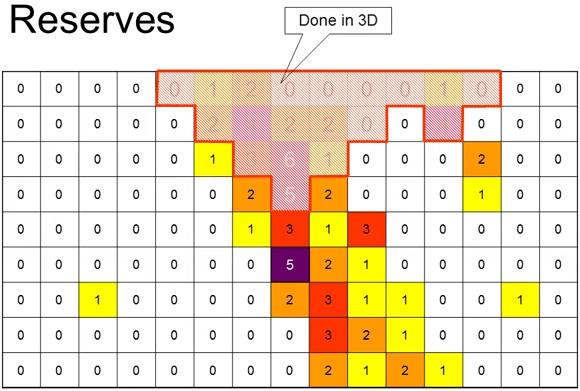 reserves-11