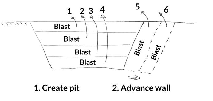 rock blasting (5)
