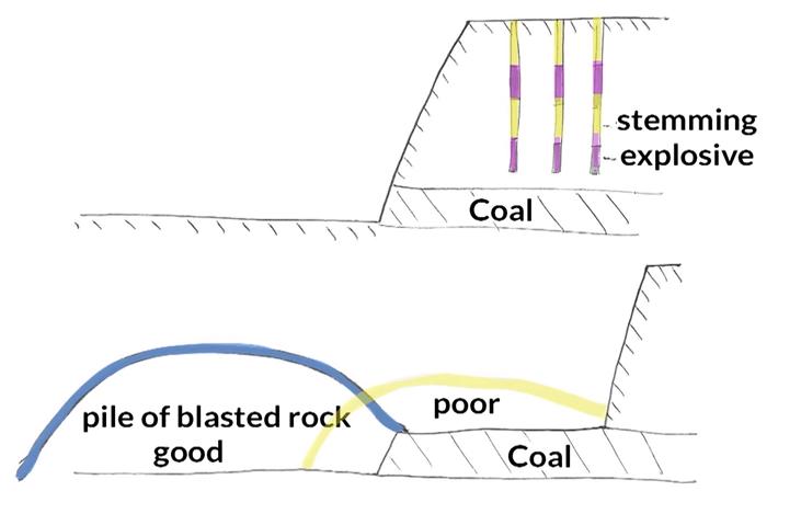 rock blasting (7)