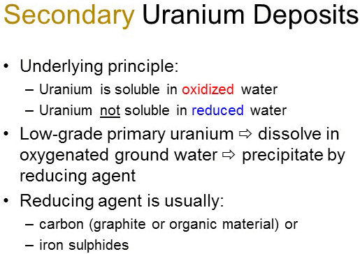 secondary-uranium-deposits