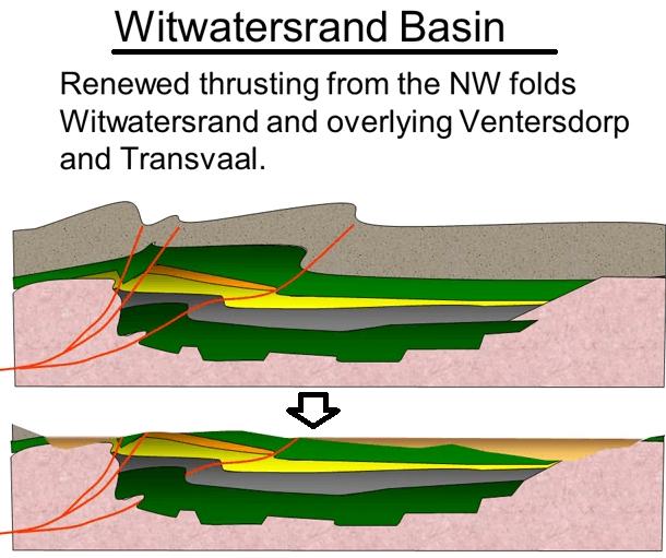 transvaal-sediments