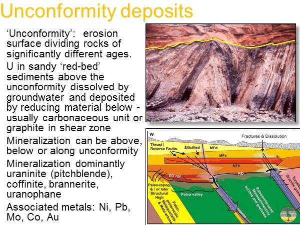 unconformity-deposits