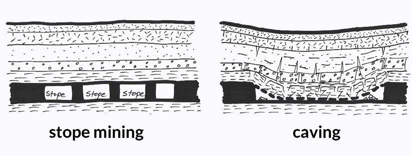 underground mining methods (2)