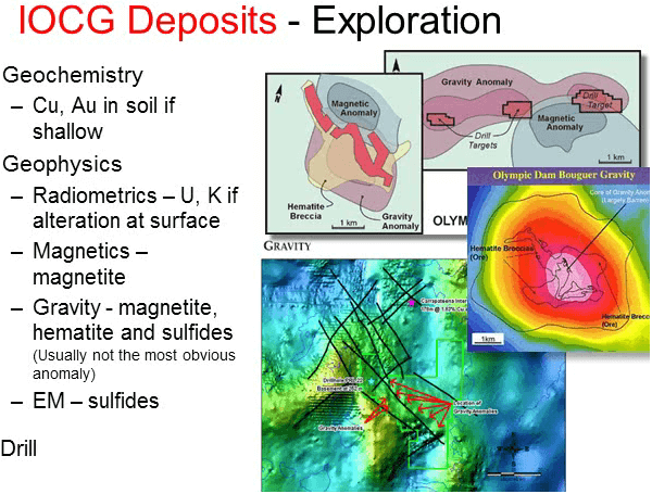 uranium-deposits-exploration