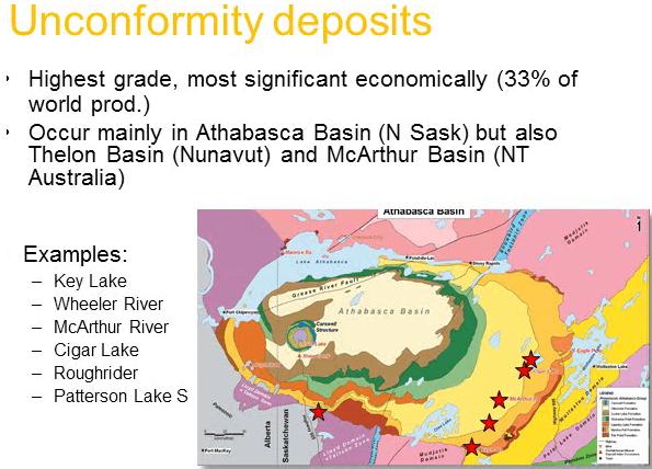 uranium-grade